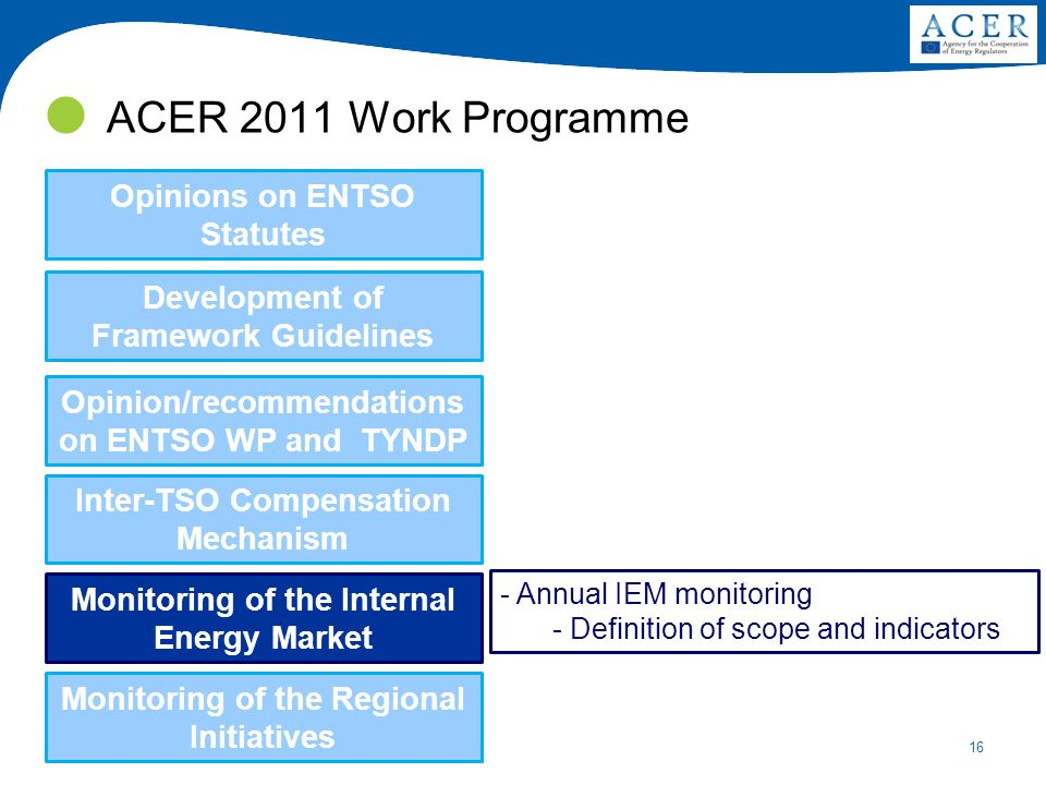16 ACER 2011 Work Programme Development of Framework Guidelines Opinions on ENTSO Statutes Monitoring of the Internal Energy Market Inter-TSO Compensa
