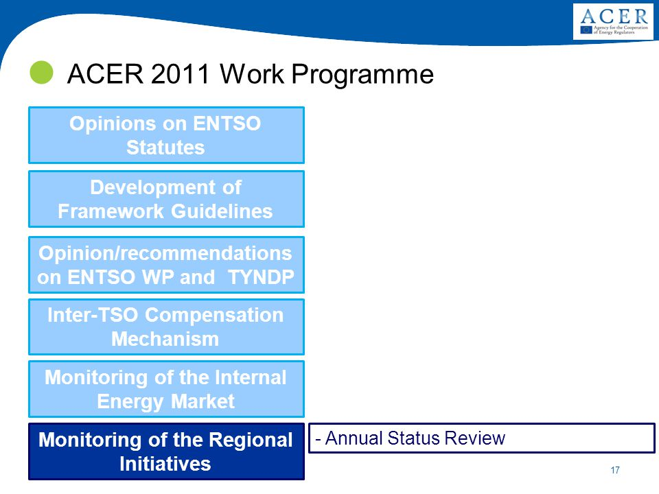 17 ACER 2011 Work Programme Development of Framework Guidelines Opinions on ENTSO Statutes Monitoring of the Internal Energy Market Inter-TSO Compensation Mechanism Opinion/recommendations on ENTSO WP and TYNDP Monitoring of the Regional Initiatives - Annual Status Review