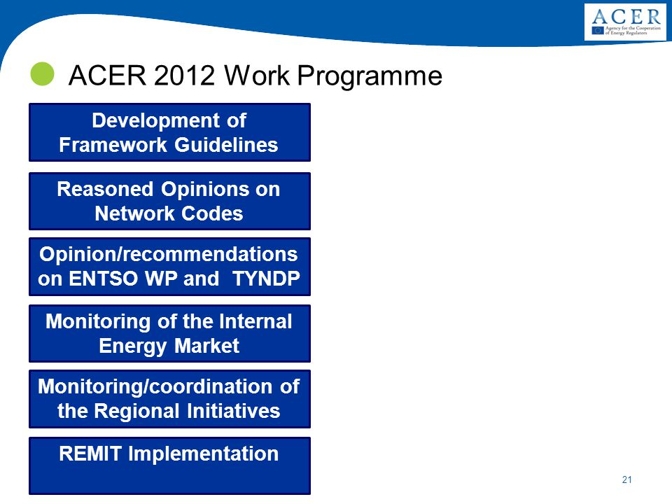 21 ACER 2012 Work Programme Development of Framework Guidelines Reasoned Opinions on Network Codes Opinion/recommendations on ENTSO WP and TYNDP Monitoring of the Internal Energy Market Monitoring/coordination of the Regional Initiatives REMIT Implementation