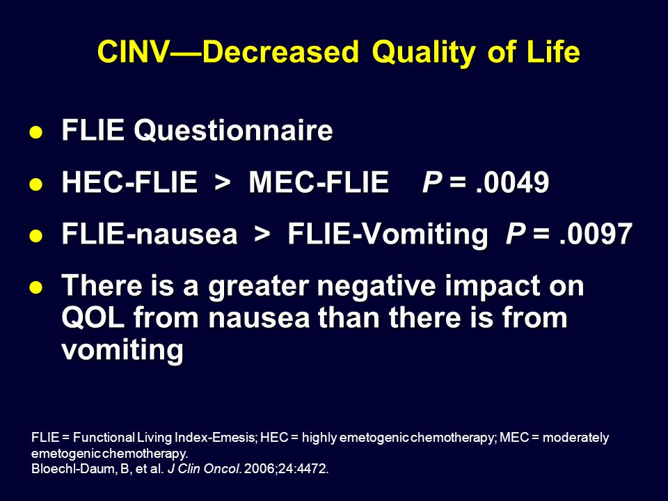 FLIE = Functional Living Index-Emesis; HEC = highly emetogenic chemotherapy; MEC = moderately emetogenic chemotherapy. Bloechl-Daum, B, et al. J Clin
