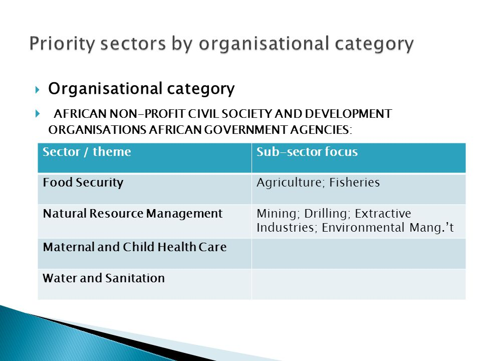  Organisational category  AFRICAN GOVERNMENT AGENCIES: Sector / themeSub-sector focus Public PolicyPublic Sector Reform; Public Financial Mang.'t; D