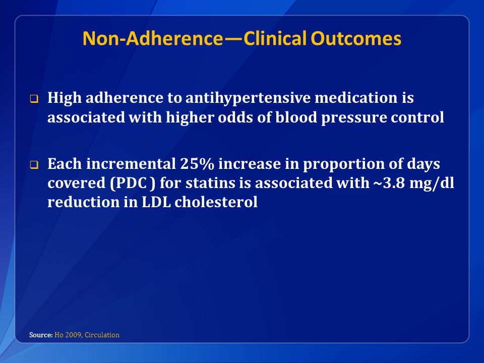 Non-Adherence—Clinical Outcomes  High adherence to antihypertensive medication is associated with higher odds of blood pressure control  Each incremental 25% increase in proportion of days covered (PDC ) for statins is associated with ~3.8 mg/dl reduction in LDL cholesterol Source: Ho 2009, Circulation