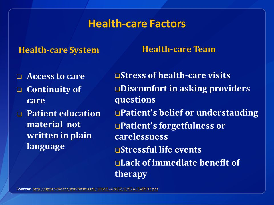 Health-care Factors Health-care Team  Stress of health-care visits  Discomfort in asking providers questions  Patient's belief or understanding  Patient's forgetfulness or carelessness  Stressful life events  Lack of immediate benefit of therapy Health-care System  Access to care  Continuity of care  Patient education material not written in plain language Sources: http://apps.who.int/iris/bitstream/10665/42682/1/9241545992.pdfhttp://apps.who.int/iris/bitstream/10665/42682/1/9241545992.pdf