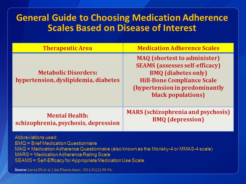 General Guide to Choosing Medication Adherence Scales Based on Disease of Interest Therapeutic AreaMedication Adherence Scales Metabolic Disorders: hypertension, dyslipidemia, diabetes MAQ (shortest to administer) SEAMS (assesses self-efficacy) BMQ (diabetes only) Hill-Bone Compliance Scale (hypertension in predominantly black populations) Mental Health: schizophrenia, psychosis, depression MARS (schizophrenia and psychosis) BMQ (depression) Source: Lavsa SM et al.
