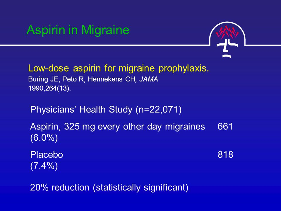 Low-dose aspirin for migraine prophylaxis. Buring JE, Peto R, Hennekens CH, JAMA 1990;264(13).