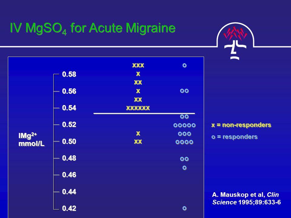 IV MgSO 4 for Acute Migraine IMg 2+ mmol/L IMg 2+ mmol/L 0.58 0.56 0.54 0.52 0.50 0.48 0.46 0.44 0.42 0.58 0.56 0.54 0.52 0.50 0.48 0.46 0.44 0.42 xxx o o oo o o x x xx x x x x xxxxxx oo ooooo ooo oooo oo o o x = non-responders o = responders A.
