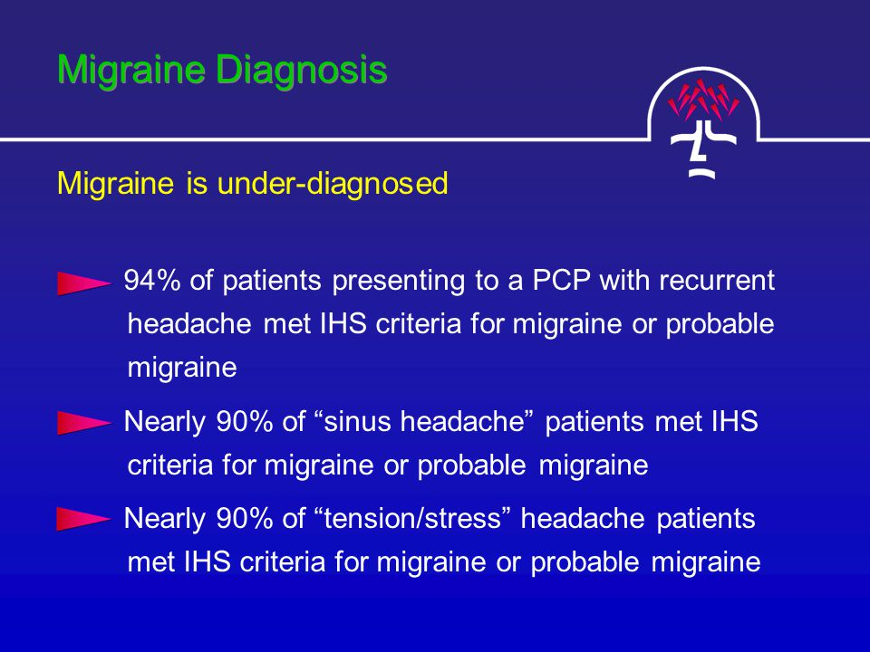 Migraine Diagnosis Migraine is under-diagnosed 94% of patients presenting to a PCP with recurrent headache met IHS criteria for migraine or probable migraine Nearly 90% of sinus headache patients met IHS criteria for migraine or probable migraine Nearly 90% of tension/stress headache patients met IHS criteria for migraine or probable migraine