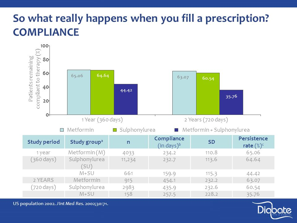 So what really happens when you fill a prescription.