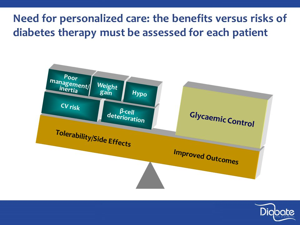Need for personalized care: the benefits versus risks of diabetes therapy must be assessed for each patient Tolerability/Side Effects Improved Outcomes β-cell deterioration CV risk Glycaemic Control Hypo Poor management/ inertia Weight gain