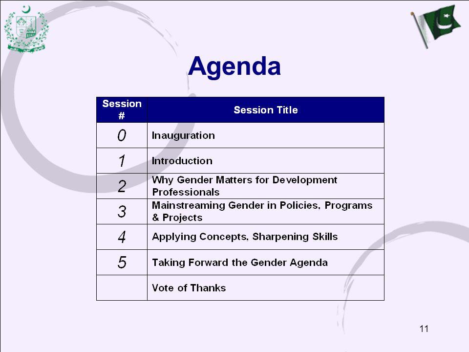 11 Agenda