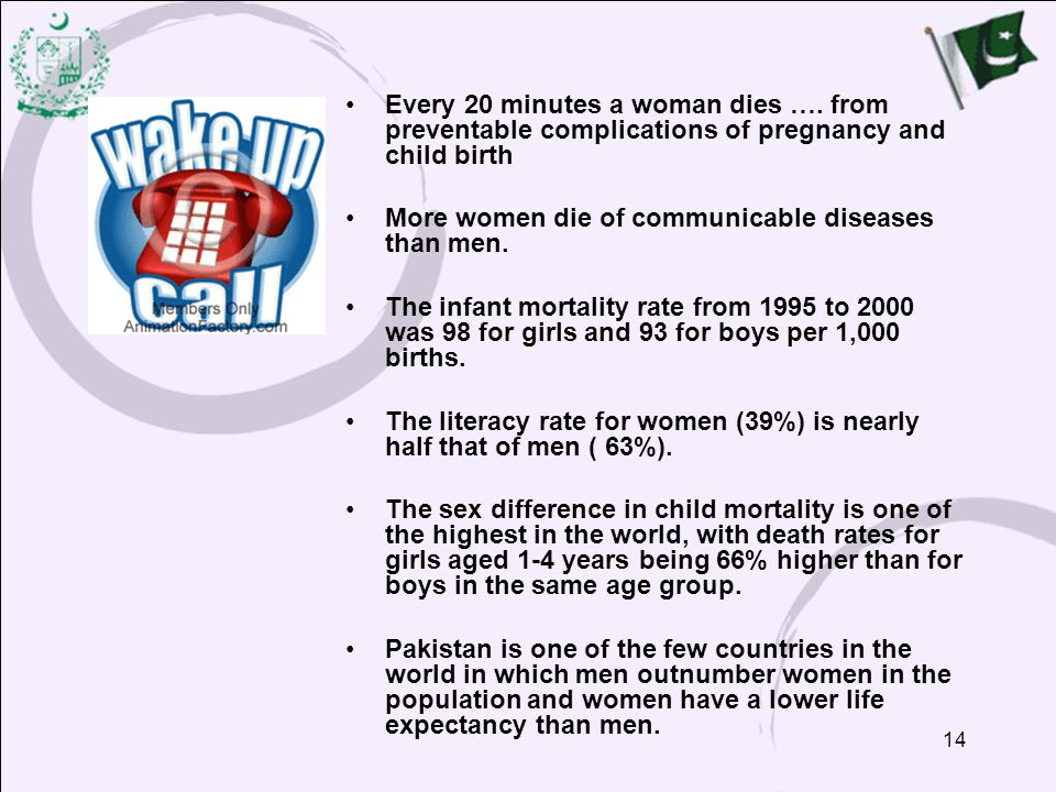 14 Every 20 minutes a woman dies ….
