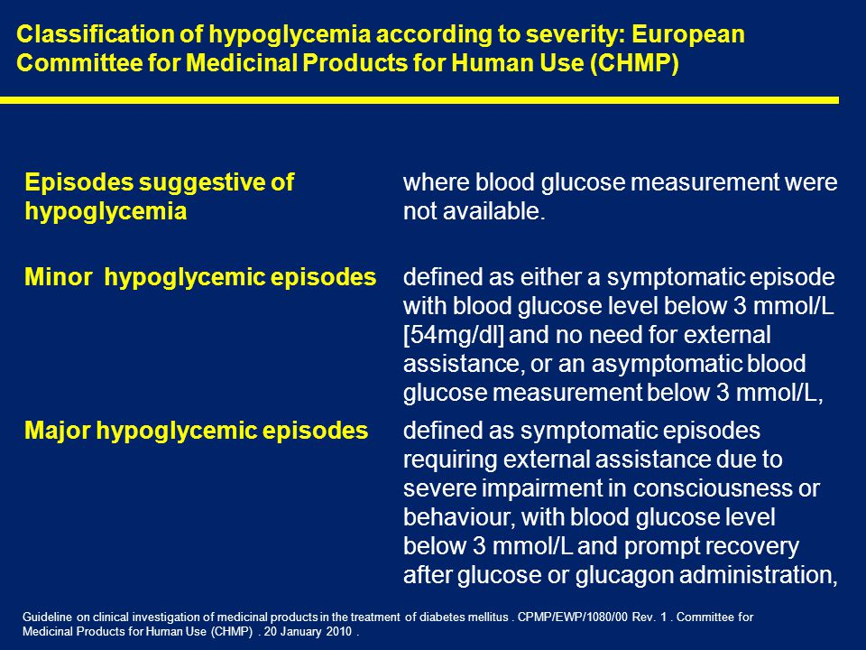 Classification of hypoglycemia according to severity: European Committee for Medicinal Products for Human Use (CHMP) Episodes suggestive of hypoglycem