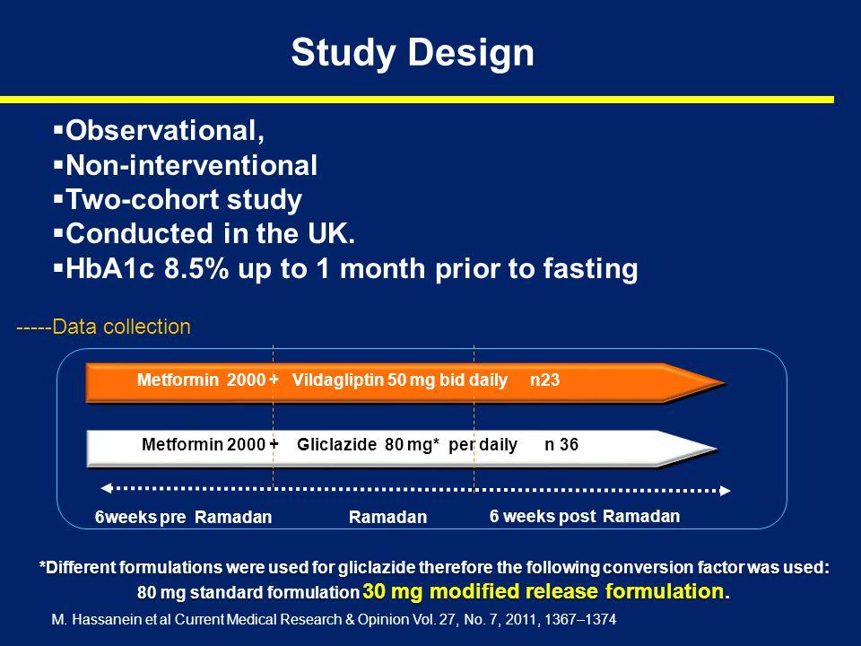 Metformin 2000 + Gliclazide 80 mg* per daily n 36 Ramadan Metformin 2000 + Vildagliptin 50 mg bid daily n23 Study Design  Observational,  Non-interv