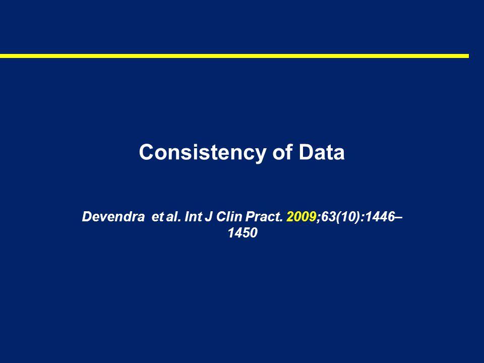 Consistency of Data Devendra et al. Int J Clin Pract. 2009;63(10):1446–1450