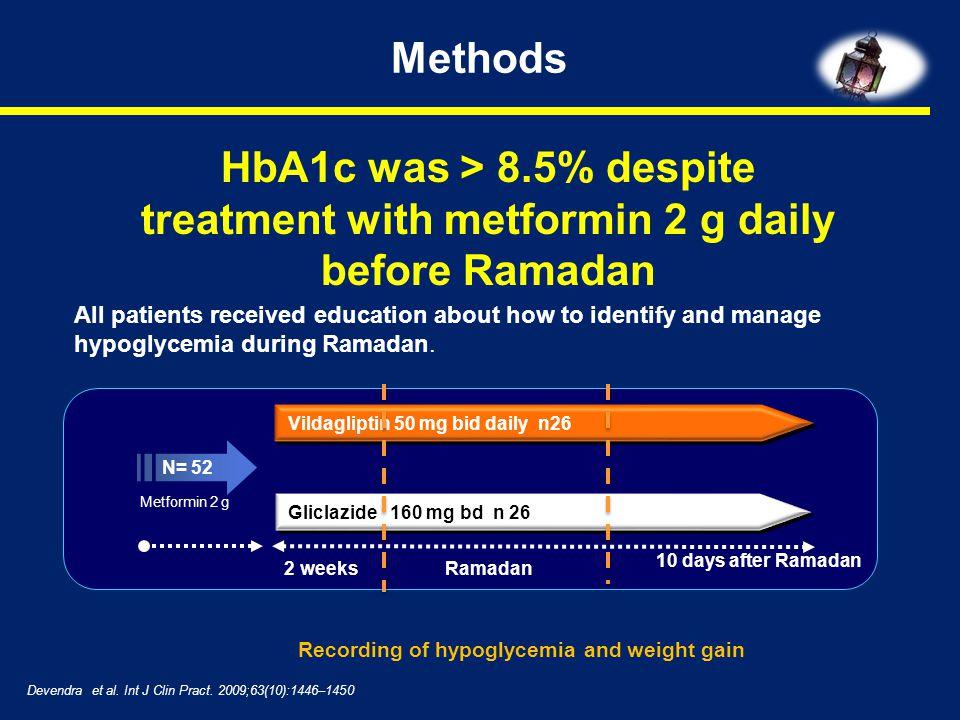 Study Design Gliclazide 160 mg bd n 26 Ramadan N= 52 Vildagliptin 50 mg bid daily n26 Methods HbA1c was > 8.5% despite treatment with metformin 2 g da
