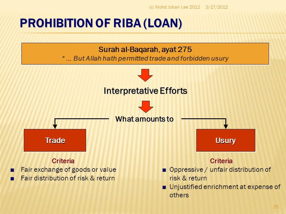 PROHIBITION OF RIBA (LOAN) Interpretative Efforts What amounts to TradeTradeUsuryUsury Criteria ■ Oppressive / unfair distribution of risk & return ■