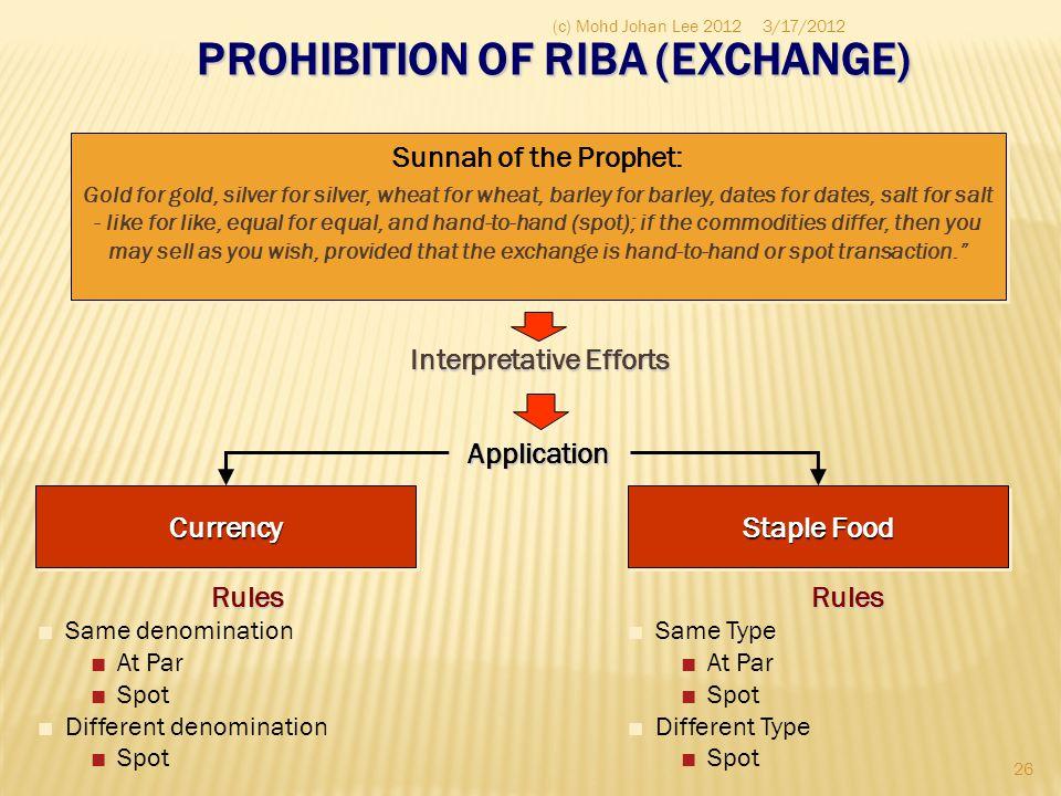 PROHIBITION OF RIBA (EXCHANGE) Interpretative Efforts Application Staple Food Rules ■ Same Type ■ At Par ■ Spot ■ Different Type ■ SpotRules ■ Same de