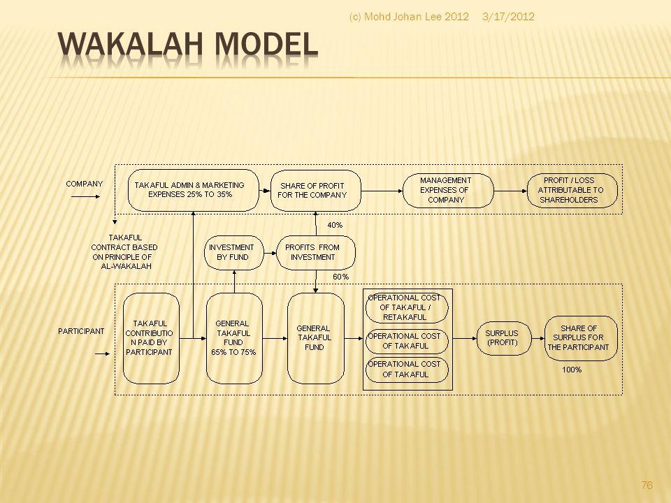 3/17/2012(c) Mohd Johan Lee 2012 76