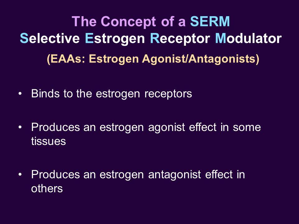 The Concept of a SERM Selective Estrogen Receptor Modulator (EAAs: Estrogen Agonist/Antagonists) Binds to the estrogen receptors Produces an estrogen agonist effect in some tissues Produces an estrogen antagonist effect in others