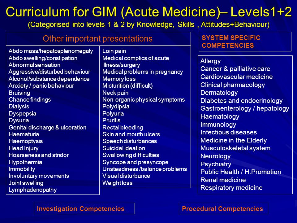 Curriculum for GIM (Acute Medicine)– Levels1+2 (Categorised into levels 1 & 2 by Knowledge, Skills, Attitudes+Behaviour) Abdo mass/hepatosplenomegaly Abdo swelling/constipation Abnormal sensation Aggressive/disturbed behaviour Alcohol/substance dependence Anxiety / panic behaviour Bruising Chance findings Dialysis Dyspepsia Dysuria Genital discharge & ulceration Haematuria Haemoptysis Head Injury Hoarseness and stridor Hypothermia Immobility Involuntary movements Joint swelling Lymphadenopathy Other important presentations SYSTEM SPECIFIC COMPETENCIES Loin pain Medical complics of acute illness/surgery Medical problems in pregnancy Memory loss Micturition (difficult) Neck pain Non-organic physical symptoms Polydipsia Polyuria Pruritis Rectal bleeding Skin and mouth ulcers Speech disturbances Suicidal ideation Swallowing difficulties Syncope and presyncope Unsteadiness /balance problems Visual disturbance Weight loss Allergy Cancer & palliative care Cardiovascular medicine Clinical pharmacology Dermatology Diabetes and endocrinology Gastroenterology / hepatology Haematology Immunology Infectious diseases Medicine in the Elderly Musculoskeletal system Neurology Psychiatry Public Health / H.Promotion Renal medicine Respiratory medicine Investigation CompetenciesProcedural Competencies