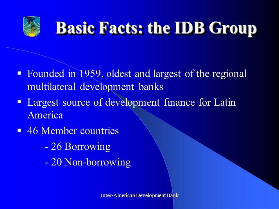 Inter-American Development Bank Sources of Information from Your Computer  IDB Homepage: www.iadb.orgwww.iadb.org  General Basic Facts: www.iadb.org/info/www.iadb.org/info/ Annual Report: www.iadb.org/aboutus/I/hi_ar.cfm?language=Englishwww.iadb.org/aboutus/I/hi_ar.cfm?language=English Sectors and Topics: www.iadb.org/exr/topics/index.htmwww.iadb.org/exr/topics/index.htm  Procedures for Consultants, Goods and Civil Works Goods & Civil Works: www.iadb.org/exr/english/business_opp/bus_opp_procurement.htmwww.iadb.org/exr/english/business_opp/bus_opp_procurement.htm Consulting: www.iadb.org/exr/english/business_opp/consult.htmwww.iadb.org/exr/english/business_opp/consult.htm  Projects Project Information & Procurement notices : http://condc05.iadb.org/idbppi/asp/mainpage.asp http://condc05.iadb.org/idbppi/asp/mainpage.asp Project Documents and Public Information Center : http://www.iadb.org/exr/pic/?language=english http://www.iadb.org/exr/pic/?language=english  Events IDB Business Seminars: http://www.iadb.org/biz/http://www.iadb.org/biz/ IDB-sponsored events: www.iadb.org/NEWS/DISPLAY/events.cfm?Language=Englishwww.iadb.org/NEWS/DISPLAY/events.cfm?Language=English
