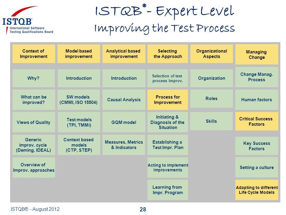 ISTQB®- Expert Level Improving the Test Process 28 Context of Improvement Model based improvement Analytical based improvement Selecting the Approach