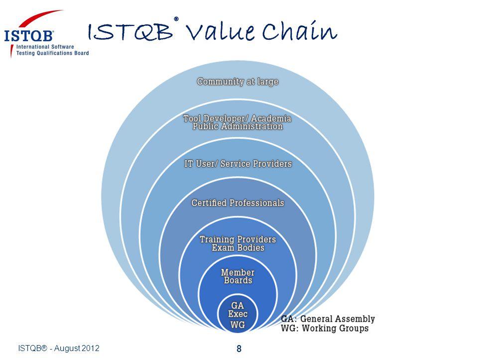 ISTQB ® Value Chain 8 ISTQB® - August 2012