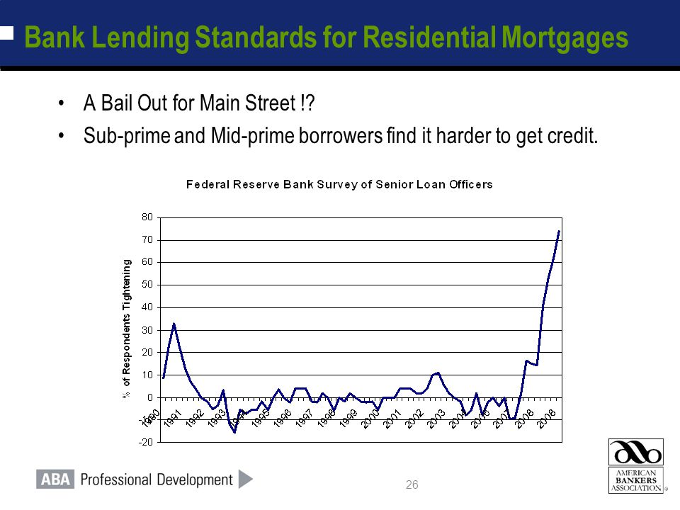 26 Bank Lending Standards for Residential Mortgages A Bail Out for Main Street !? Sub-prime and Mid-prime borrowers find it harder to get credit.