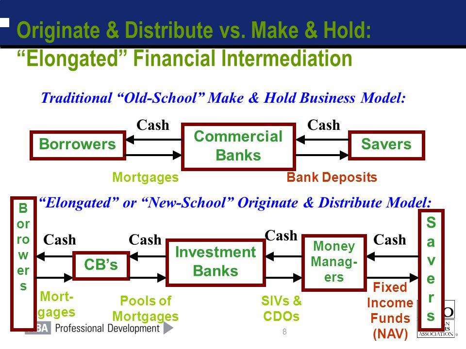 "8 Originate & Distribute vs. Make & Hold: ""Elongated"" Financial Intermediation Traditional ""Old-School"" Make & Hold Business Model: BorrowersSavers Co"