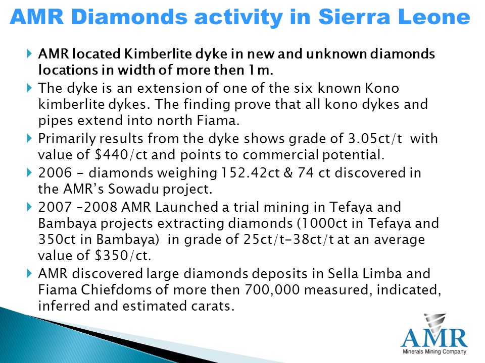  AMR located Kimberlite dyke in new and unknown diamonds locations in width of more then 1m.