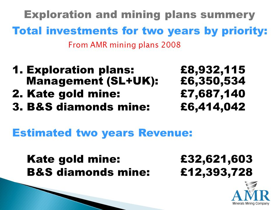 Exploration and mining plans summery Total investments for two years by priority: From AMR mining plans 2008 1.
