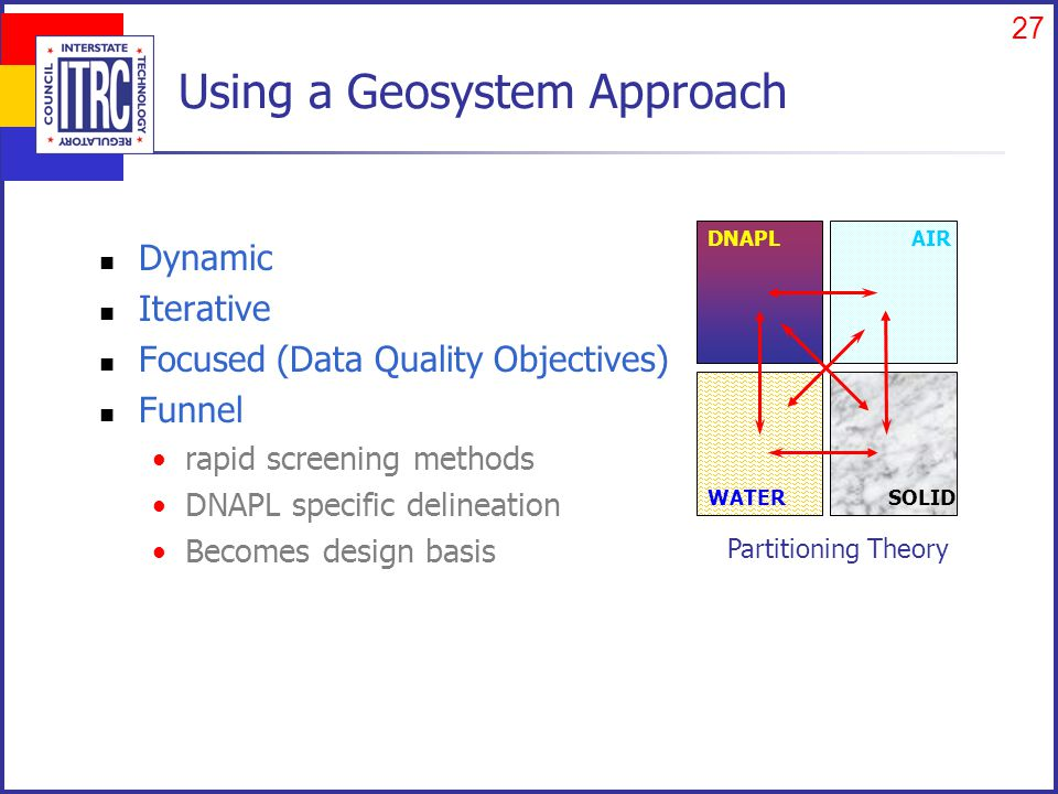 27 Using a Geosystem Approach Dynamic Iterative Focused (Data Quality Objectives) Funnel rapid screening methods DNAPL specific delineation Becomes design basis DNAPLAIR SOLIDWATER Partitioning Theory