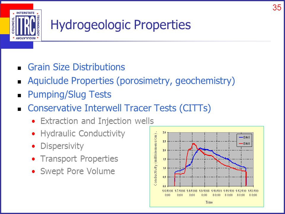 35 Hydrogeologic Properties Grain Size Distributions Aquiclude Properties (porosimetry, geochemistry) Pumping/Slug Tests Conservative Interwell Tracer Tests (CITTs) Extraction and Injection wells Hydraulic Conductivity Dispersivity Transport Properties Swept Pore Volume