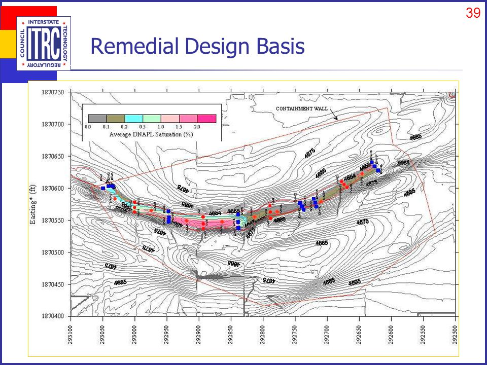 39 Remedial Design Basis