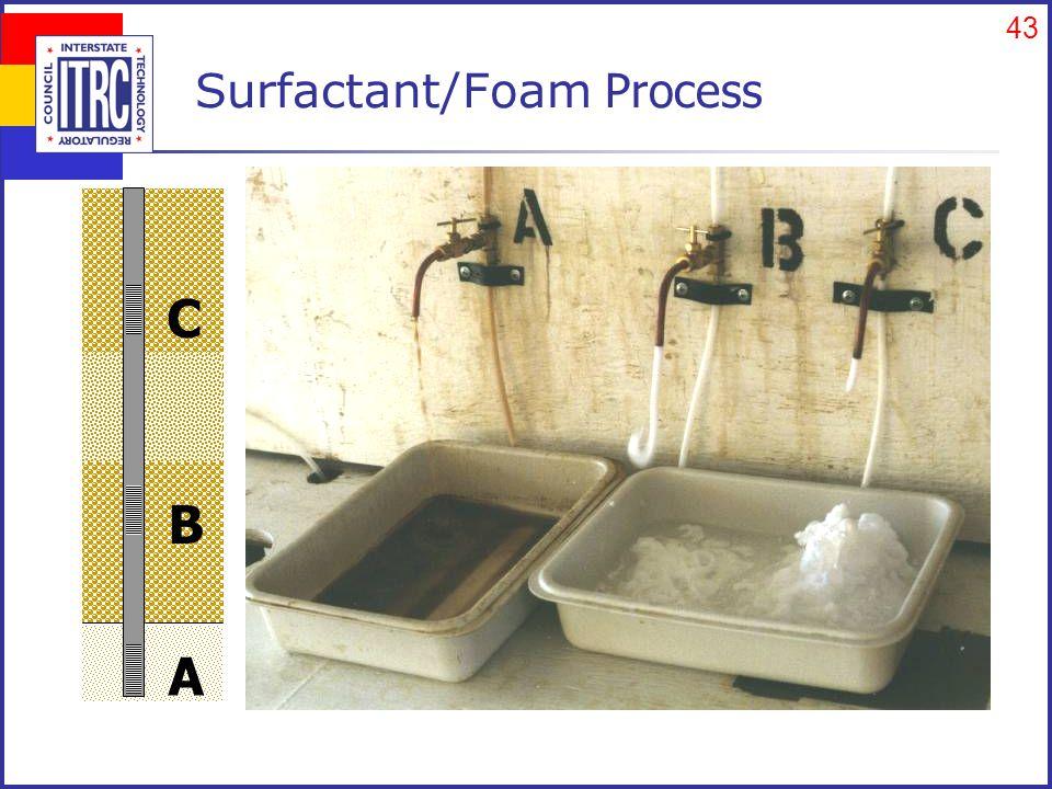 43 A B C Surfactant/Foam Process