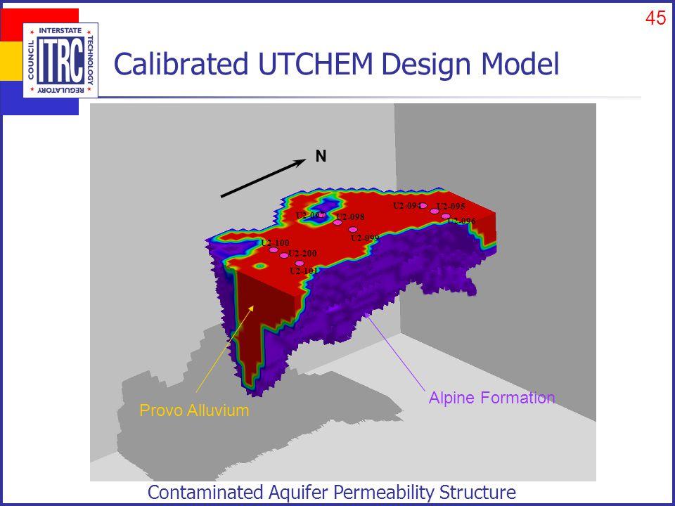 45 Calibrated UTCHEM Design Model U2-094 U2-095 U2-096 U2-101 U2-200 U2-100 U2-099 U2-098 U2-097 Alpine Formation Provo Alluvium N Contaminated Aquife