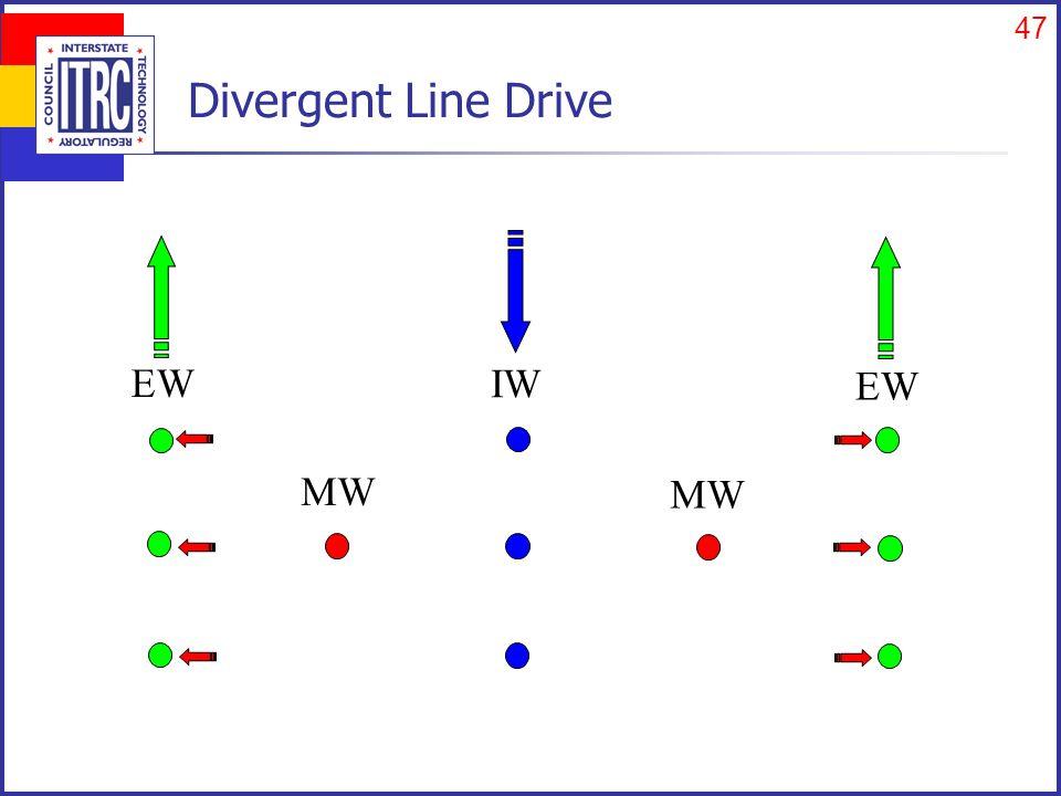 47 Divergent Line Drive IW MW EW