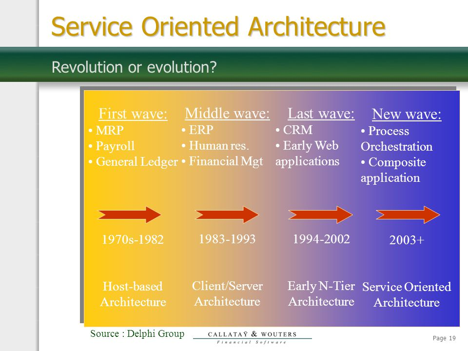 Page 19 First wave: MRP Payroll General Ledger 1970s-1982 Host-based Architecture Middle wave: ERP Human res.
