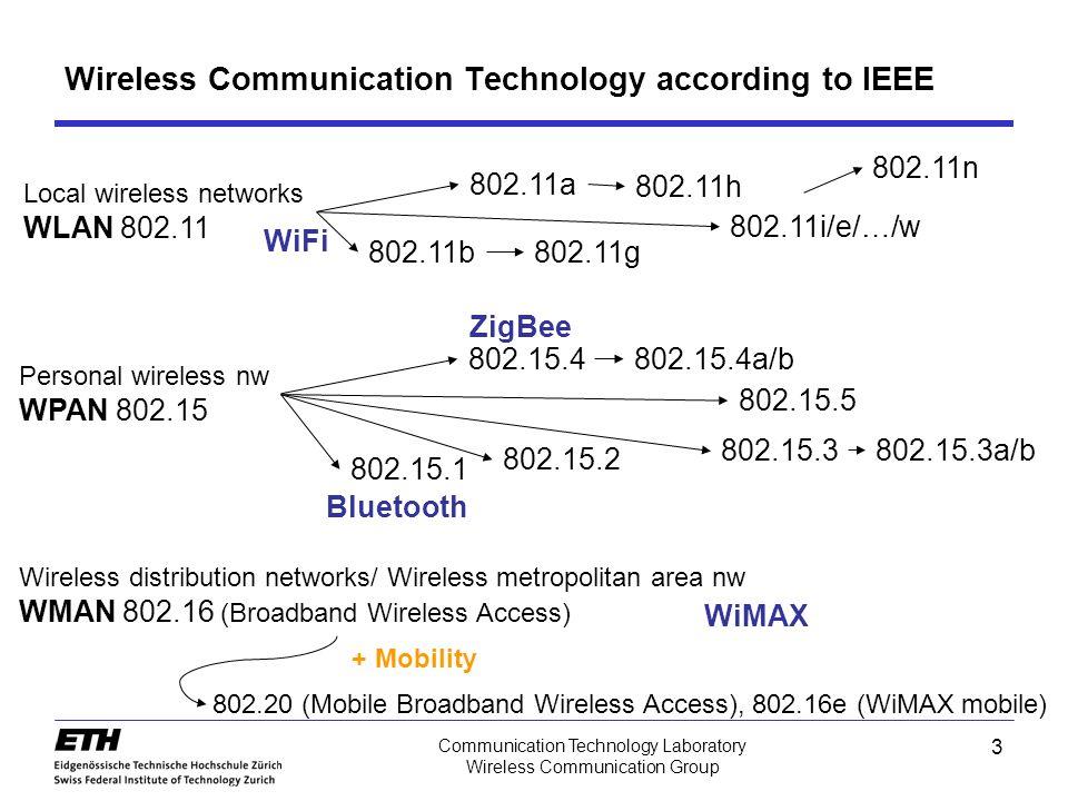 3 Communication Technology Laboratory Wireless Communication Group Wireless Communication Technology according to IEEE Local wireless networks WLAN 80