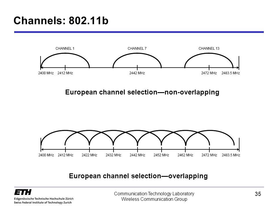 35 Communication Technology Laboratory Wireless Communication Group Channels: 802.11b European channel selection—non-overlapping European channel sele