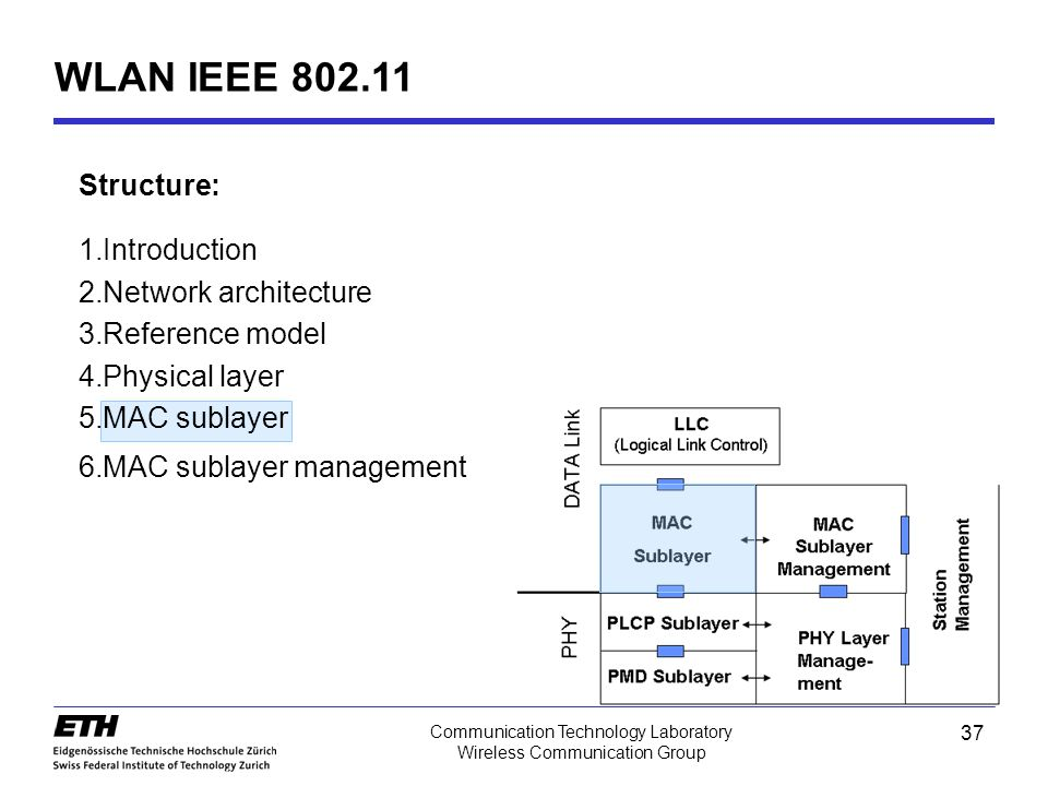 37 Communication Technology Laboratory Wireless Communication Group Wireless Networks, 802.11 WLAN IEEE 802.11 Structure: 1.Introduction 2.Network architecture 3.Reference model 4.Physical layer 5.MAC sublayer 6.MAC sublayer management