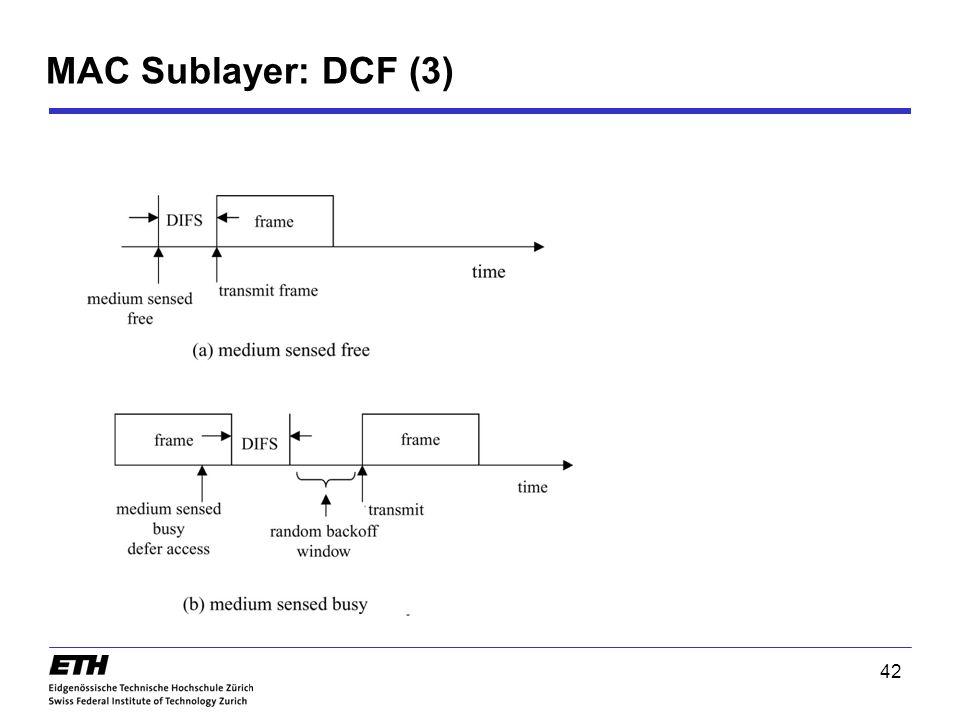 42 MAC Sublayer: DCF (3)