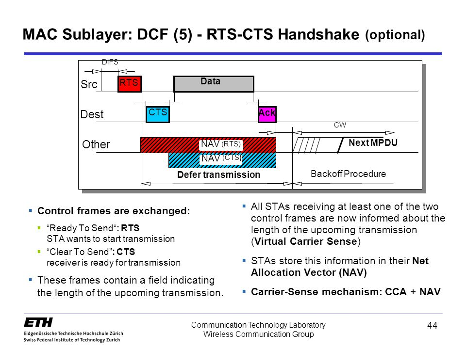 MAC Sublayer: DCF (5) - RTS-CTS Handshake (optional)  Control frames are exchanged:  Ready To Send : RTS STA wants to start transmission  Clear To Send : CTS receiver is ready for transmission  These frames contain a field indicating the length of the upcoming transmission.