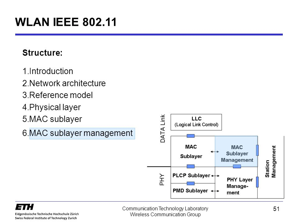 51 Communication Technology Laboratory Wireless Communication Group Wireless Networks, 802.11 WLAN IEEE 802.11 Structure: 1.Introduction 2.Network architecture 3.Reference model 4.Physical layer 5.MAC sublayer 6.MAC sublayer management
