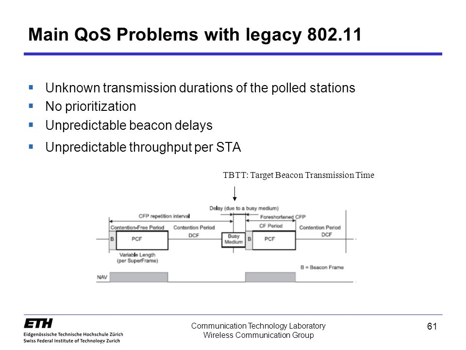 61 Communication Technology Laboratory Wireless Communication Group Main QoS Problems with legacy 802.11 TBTT: Target Beacon Transmission Time 802.11e  Unknown transmission durations of the polled stations  No prioritization  Unpredictable beacon delays  Unpredictable throughput per STA