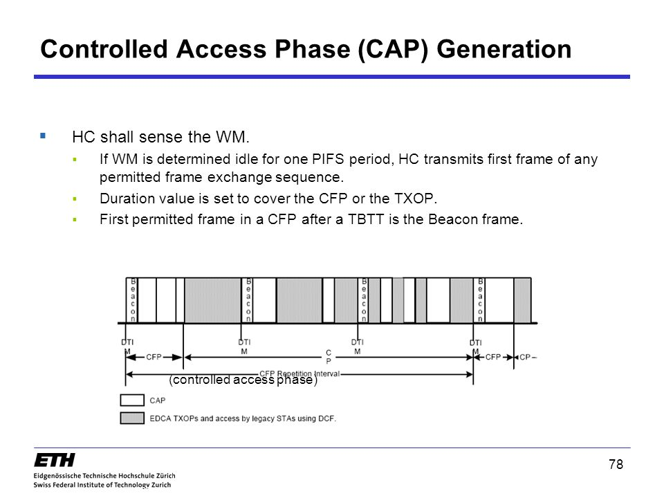 78 Controlled Access Phase (CAP) Generation 802.11e (controlled access phase)  HC shall sense the WM.