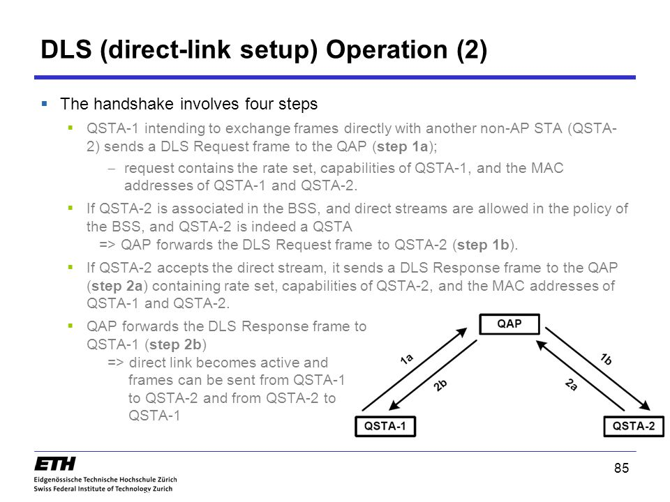 85 DLS (direct-link setup) Operation (2)  The handshake involves four steps  QSTA-1 intending to exchange frames directly with another non-AP STA (QSTA- 2) sends a DLS Request frame to the QAP (step 1a);  request contains the rate set, capabilities of QSTA-1, and the MAC addresses of QSTA-1 and QSTA-2.