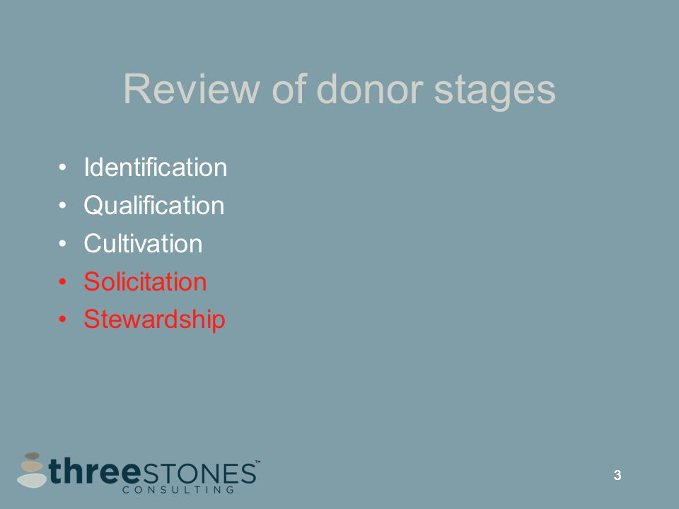 333 Review of donor stages Identification Qualification Cultivation Solicitation Stewardship