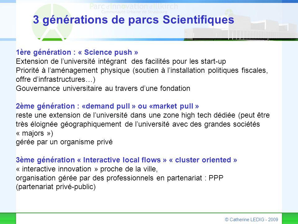 © Catherine LEDIG - 2009 3 générations de parcs Scientifiques 1ère génération : « Science push » Extension de l'université intégrant des facilités pou