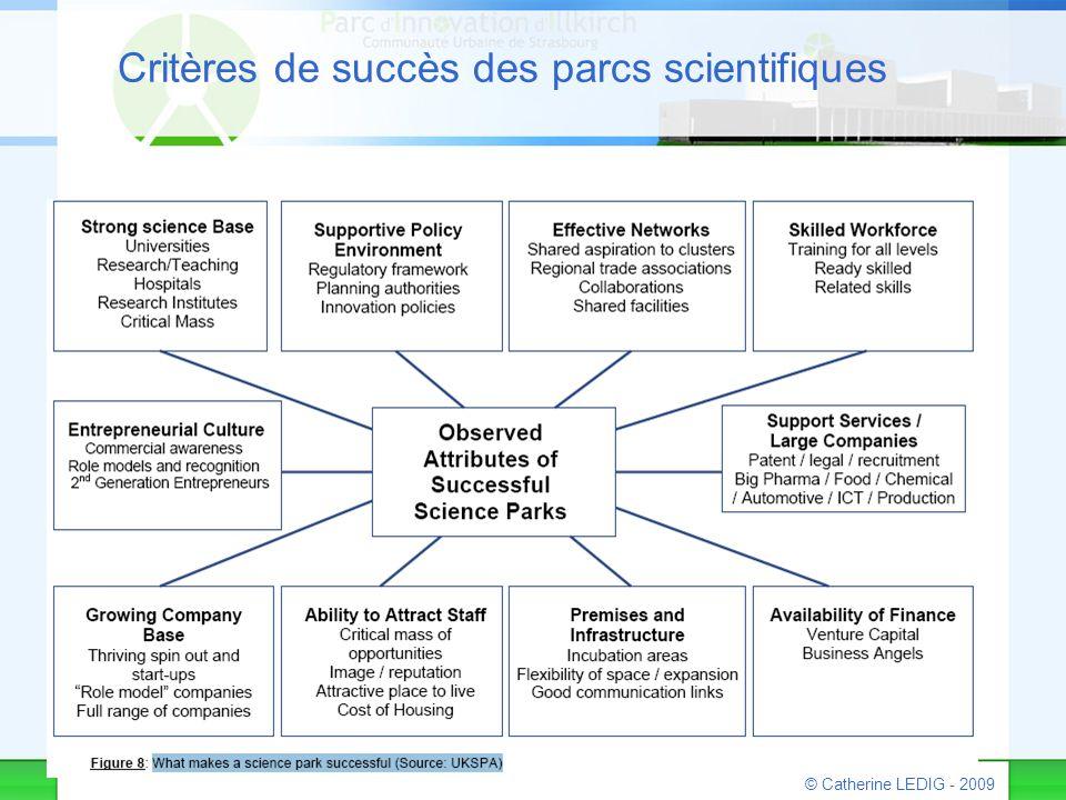© Catherine LEDIG - 2009 Critères de succès des parcs scientifiques